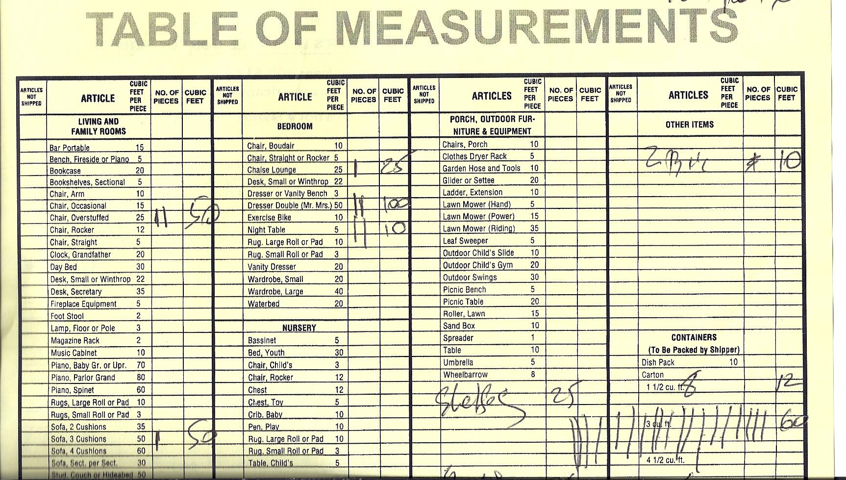 Inventory TAble_of_Measurements